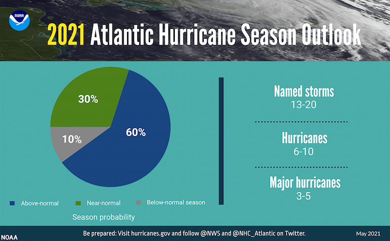 A summary infographic showing hurricane season probability and numbers of named storms predicted from NOAA's 2021 Atlantic Hurricane Season Outlook. (NOAA, Image from National Oceanic and Atmospheric Administration)